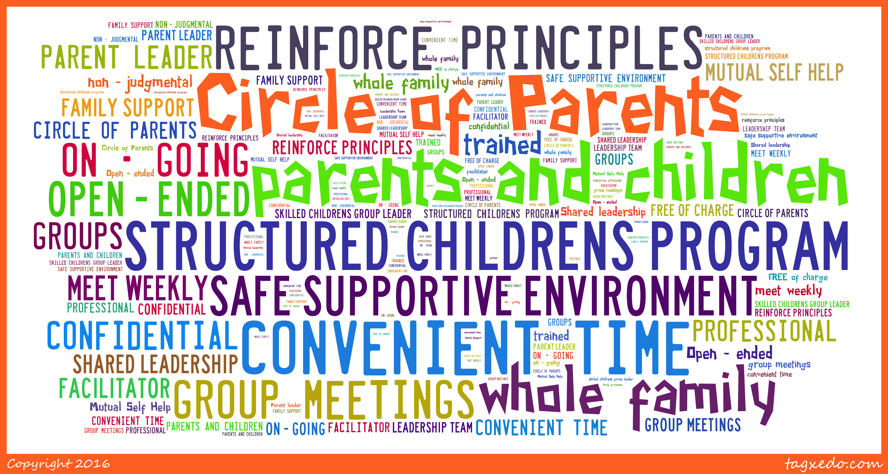 Circle of Parents® Best Practices