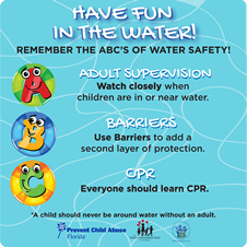 Water Safety ABC's
